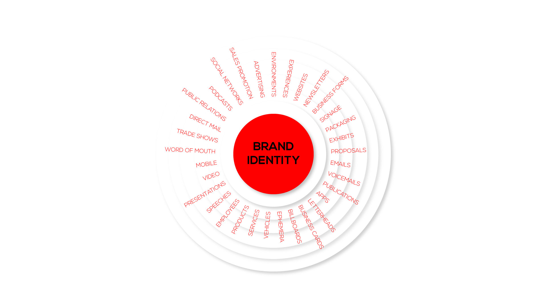 BRAND IDENTITY TOUCHPOINTS - RITHVIC EMMILA